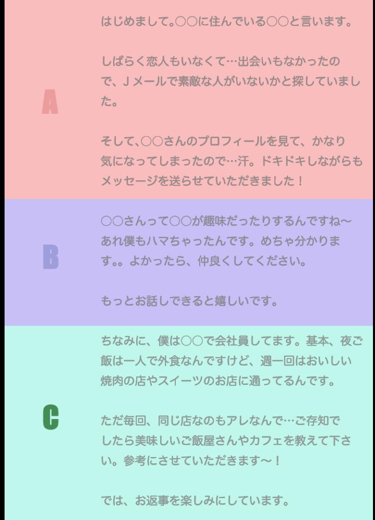 メッセージの定型文