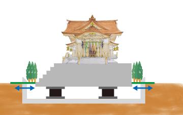 水天宮の免震構造