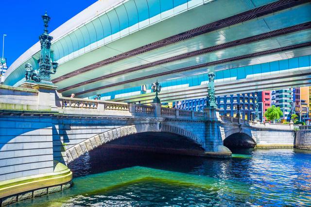 隅田川と日本橋