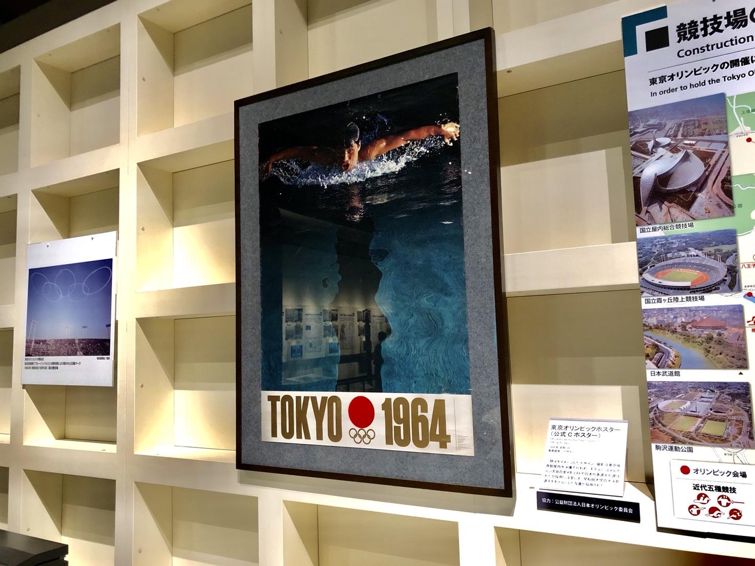 1964年・東京オリンピックのポスター
